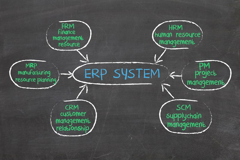 SapphireOne ERP software benefits