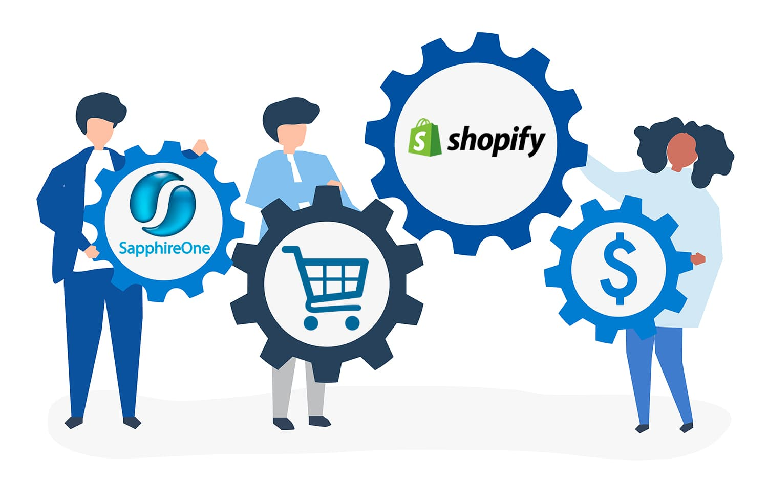 Connect your Shopify store with SapphireOne ERP Business Accounting Application